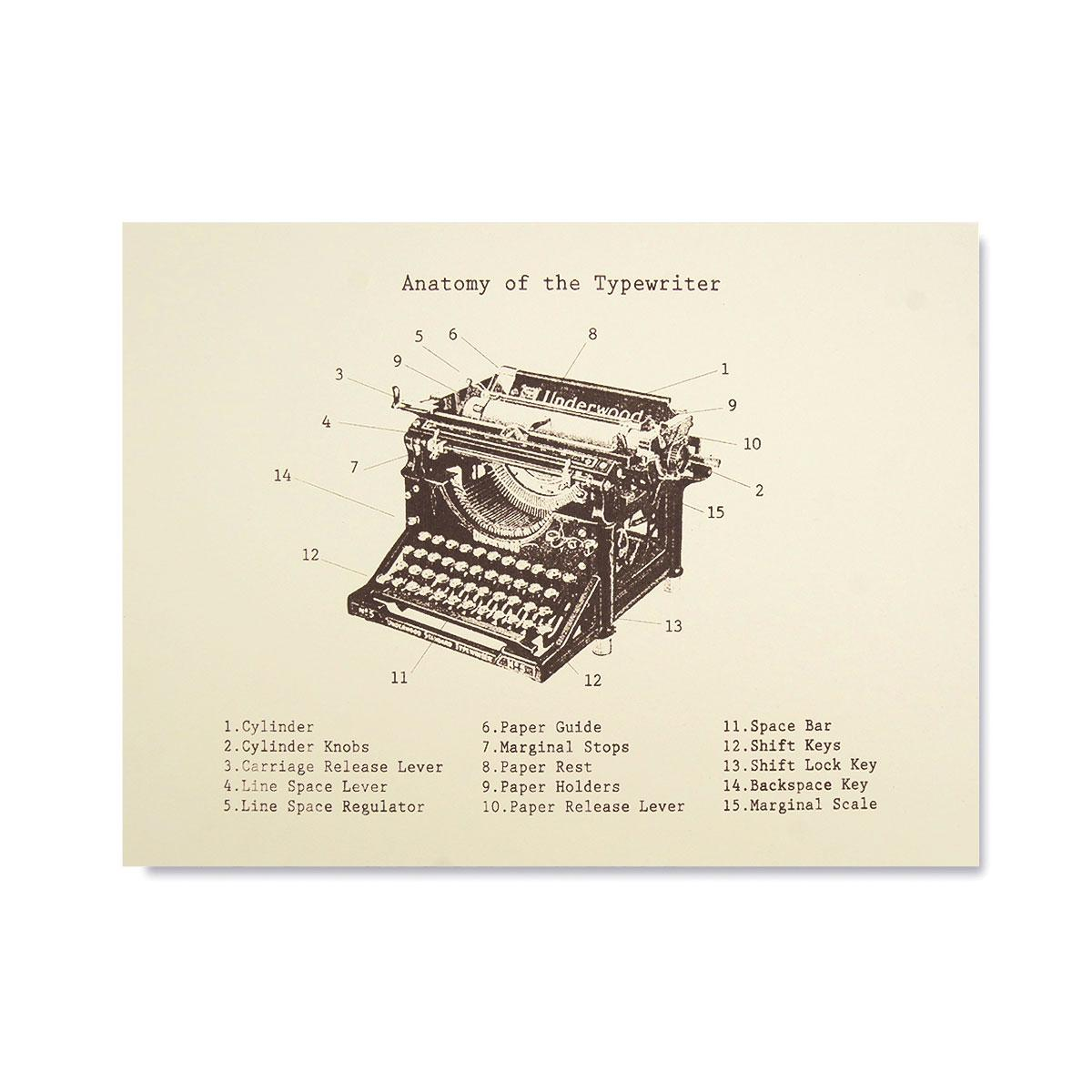 Kid Icarus -POSTER- Anatomy of the Typewriter