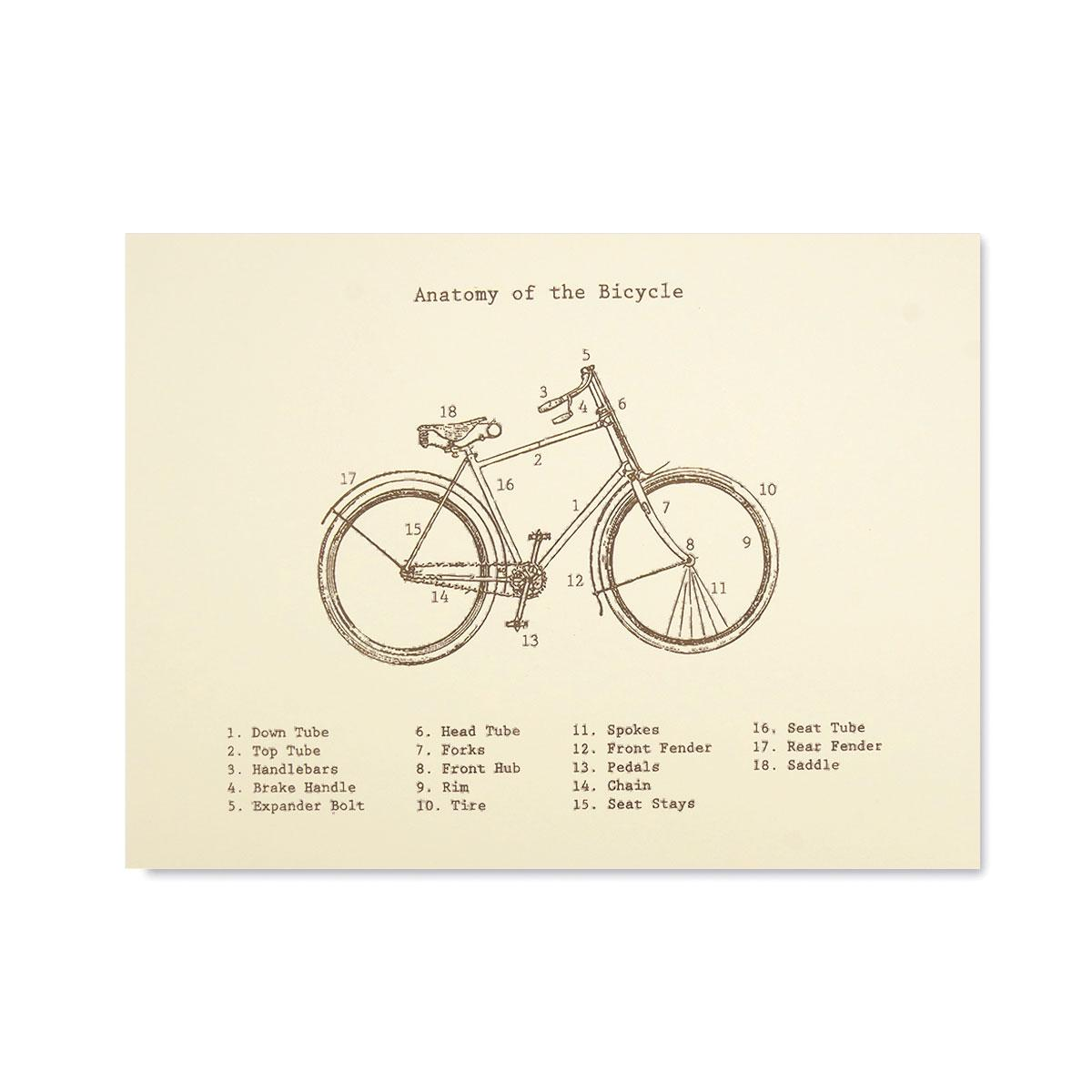 Kid Icarus -POSTER- Anatomy of the Bicycle,